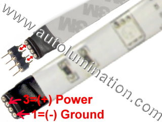 5050 LED Strip IP20 60 LED/M