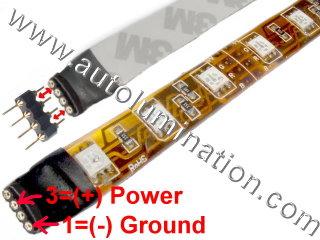 5050 LED Strip IP65 60 LED/M