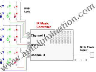 Led rgb Music Controller Wiring Schematic
