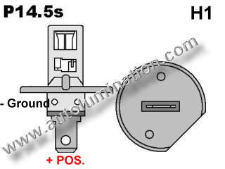 H1 P14.5s Headlight Socket Plug Base