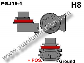 H8 Pgj19-1 Headlight Socket Plug Base