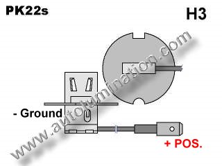 H3 PK22s Headlight Socket Plug Base